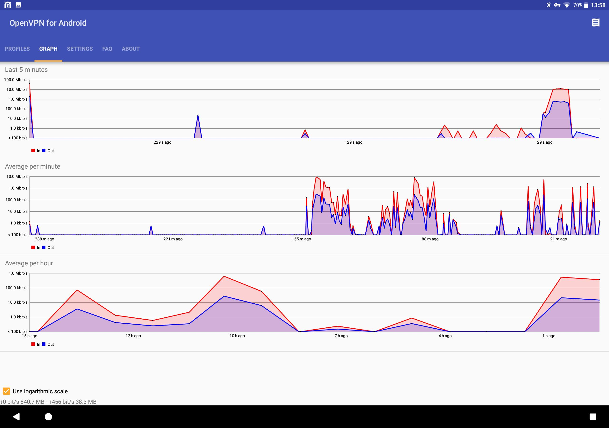 OpenVPN for Android 0.7.8 Screenshot 9