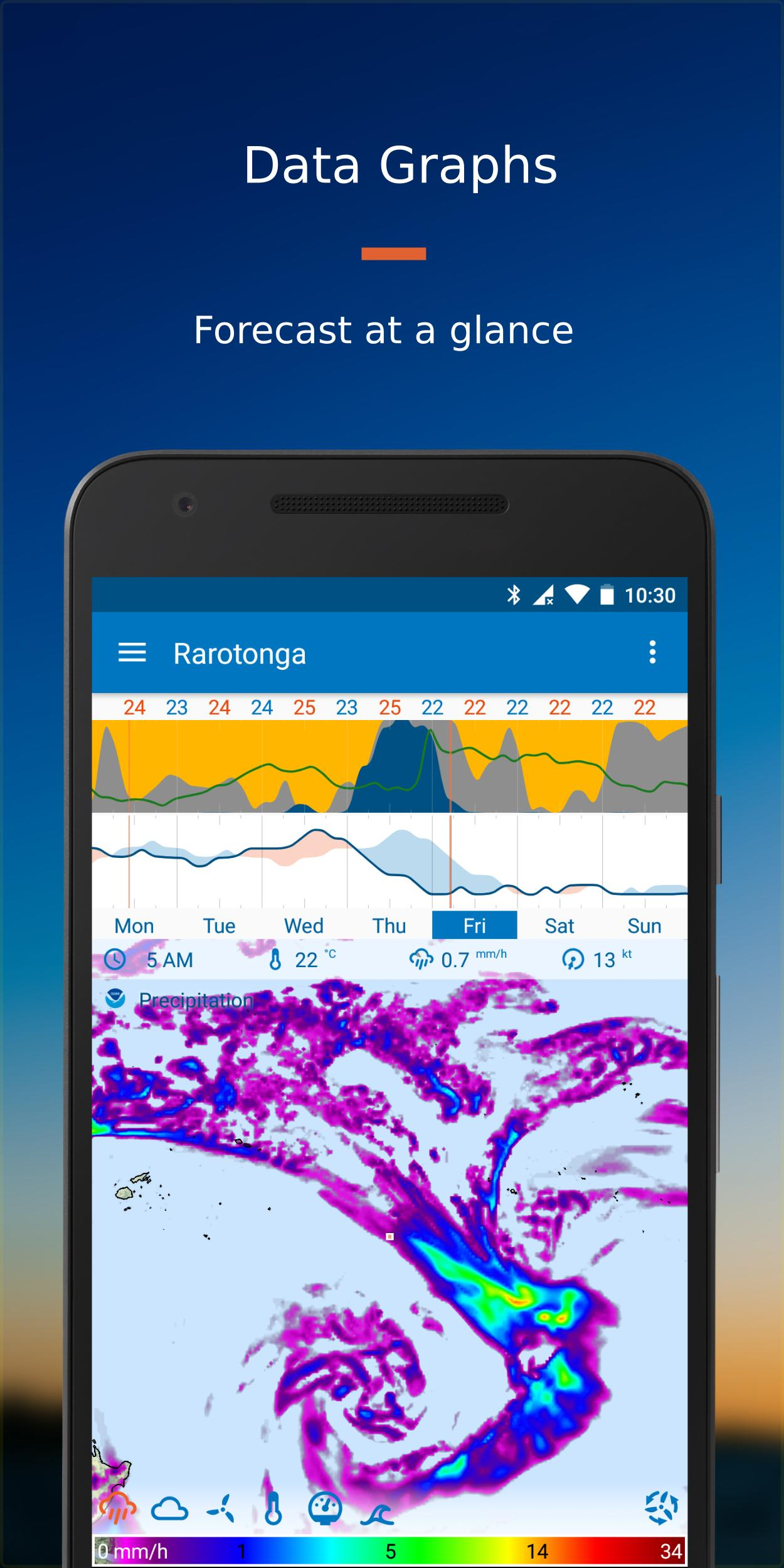 Flowx Weather Map Forecast 3.220 Screenshot 2