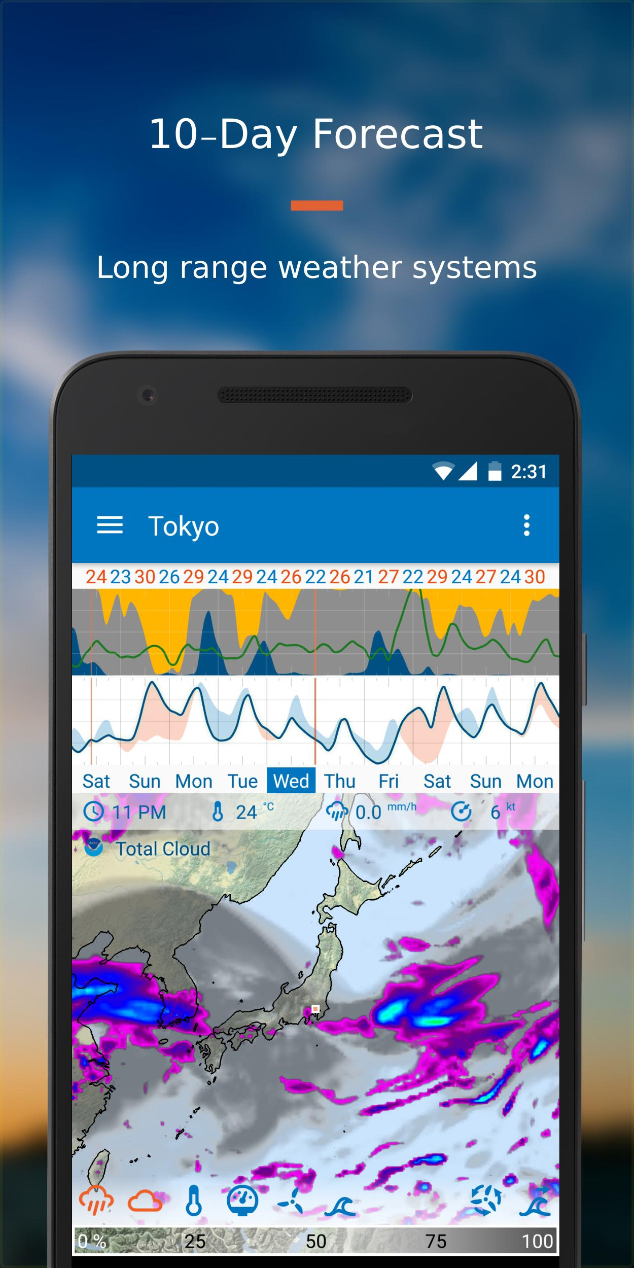 Flowx Weather Map Forecast 3.220 Screenshot 7