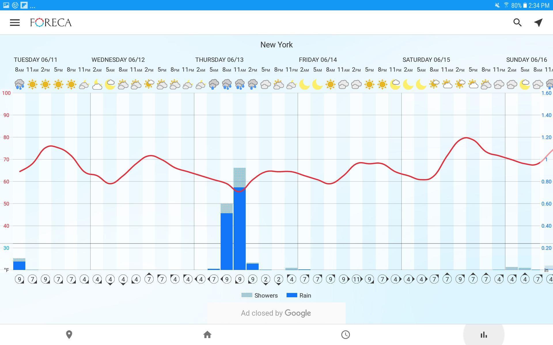 Foreca Weather 4.9.12 Screenshot 13