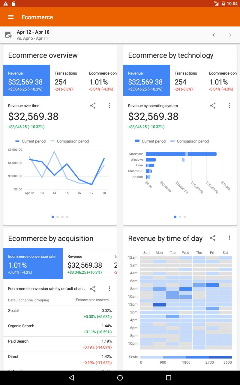 Google Analytics 3.8.9 Screenshot 10