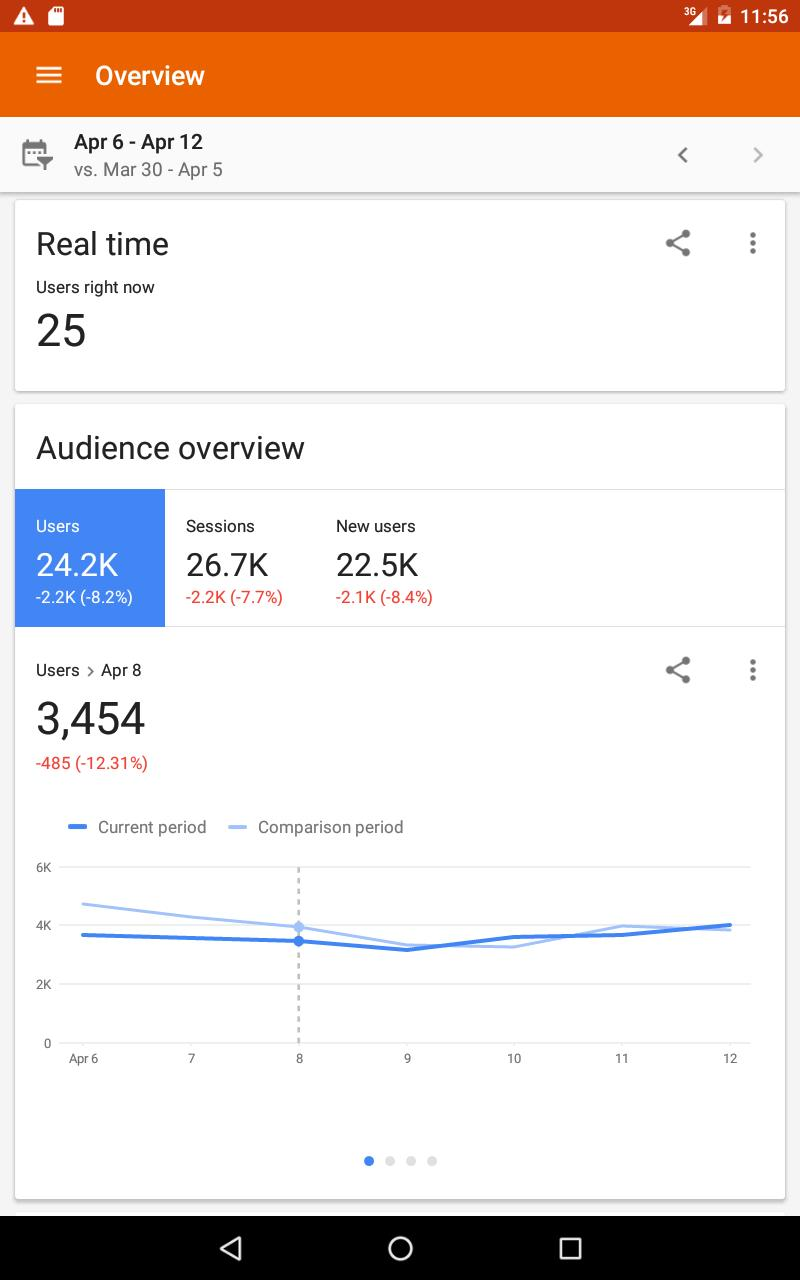 Google Analytics 3.8.9 Screenshot 11