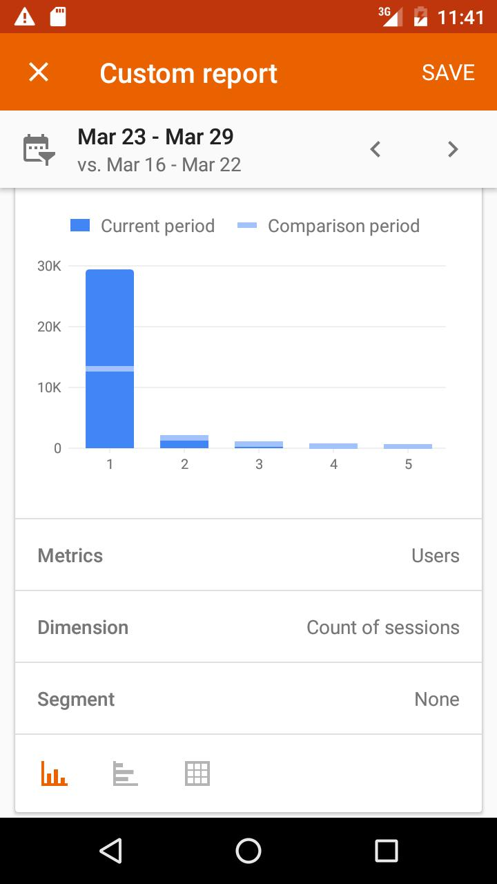 Google Analytics 3.8.9 Screenshot 2