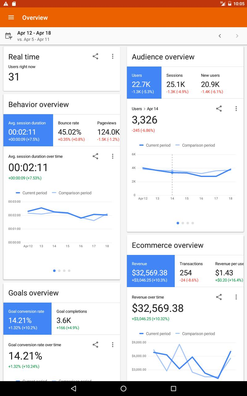Google Analytics 3.8.9 Screenshot 9