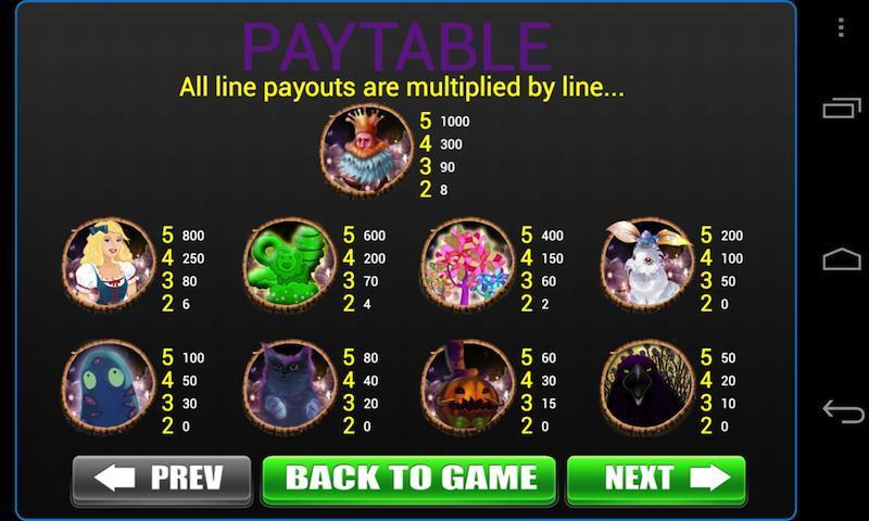 Alice in Magic World Slots-Vegas Slot Machine Game 1.3.1 Screenshot 2