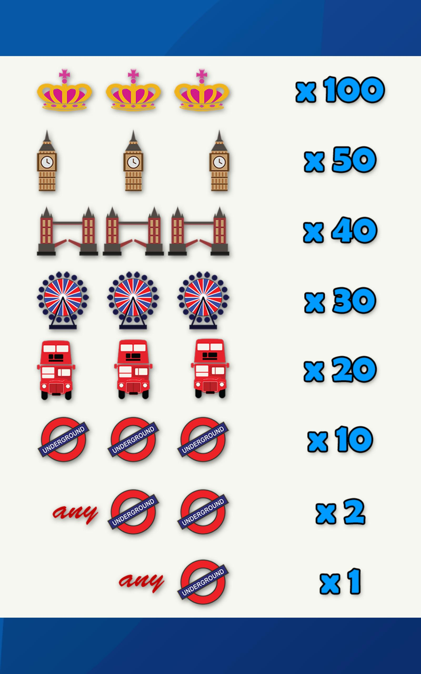 London Slot 1.0.91 Screenshot 1