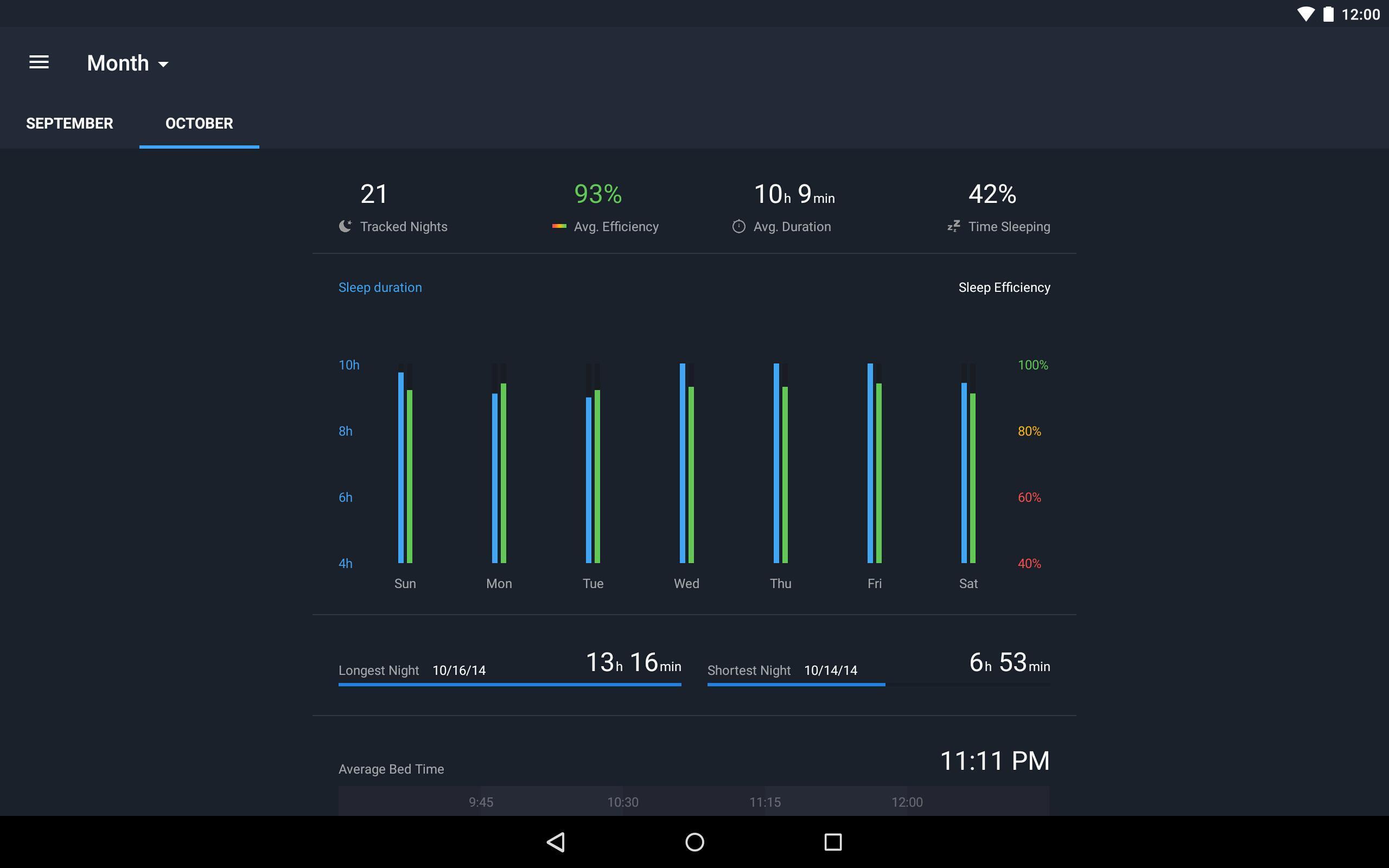 Runtastic Sleep Better: Sleep Cycle & Smart Alarm 2.6.1 Screenshot 12
