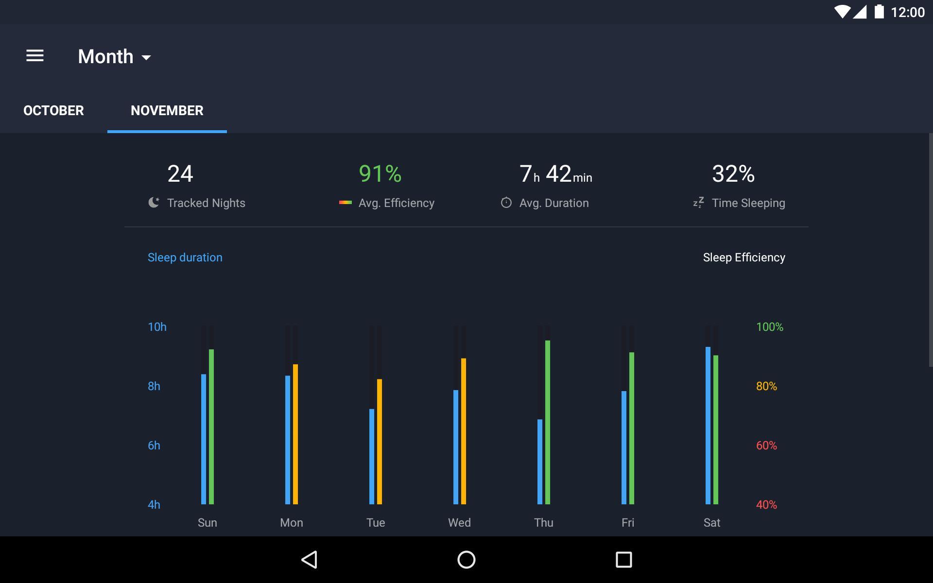 Runtastic Sleep Better: Sleep Cycle & Smart Alarm 2.6.1 Screenshot 18