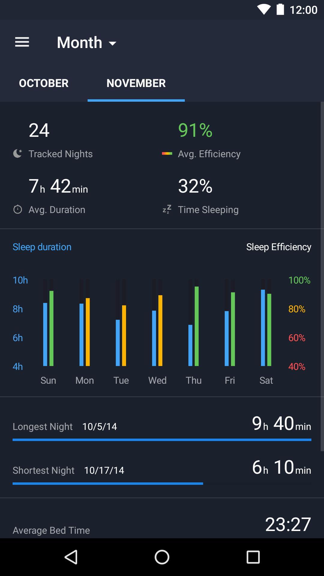 Runtastic Sleep Better: Sleep Cycle & Smart Alarm 2.6.1 Screenshot 4