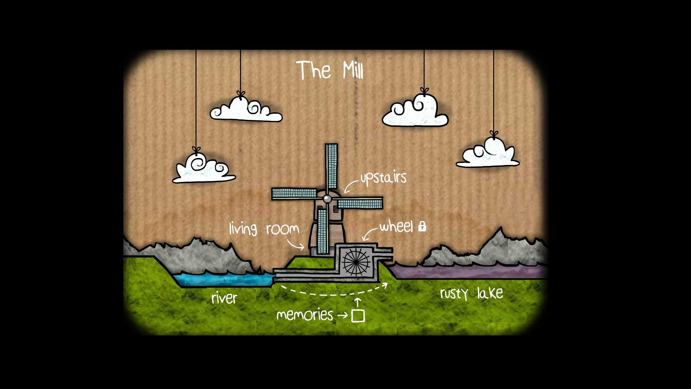 Cube Escape: The Mill 3.1.1 Screenshot 6