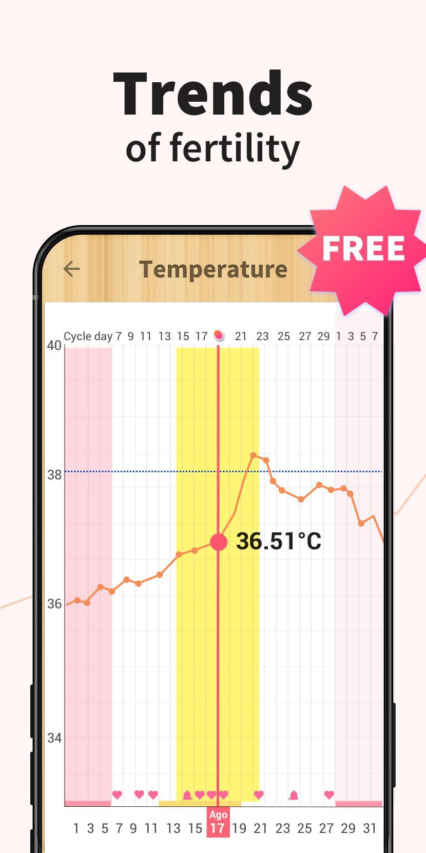 Period Tracker - Period Calendar Ovulation Tracker 1.716.221.GP Screenshot 7