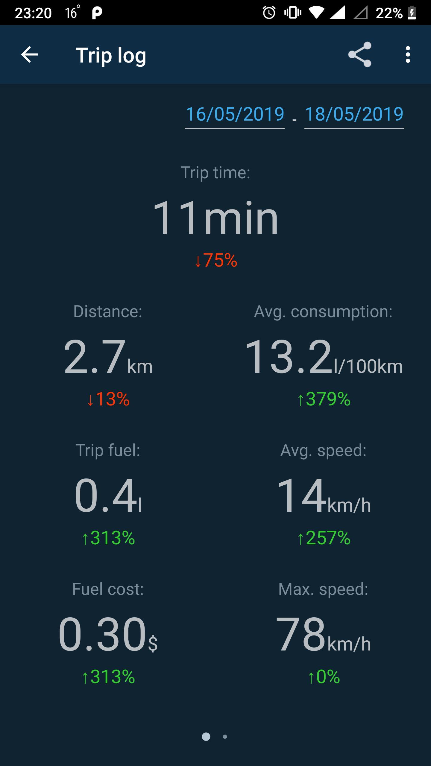 Obd Mary – OBD2 car scanner & dashboard on ELM327 1.128 Screenshot 4