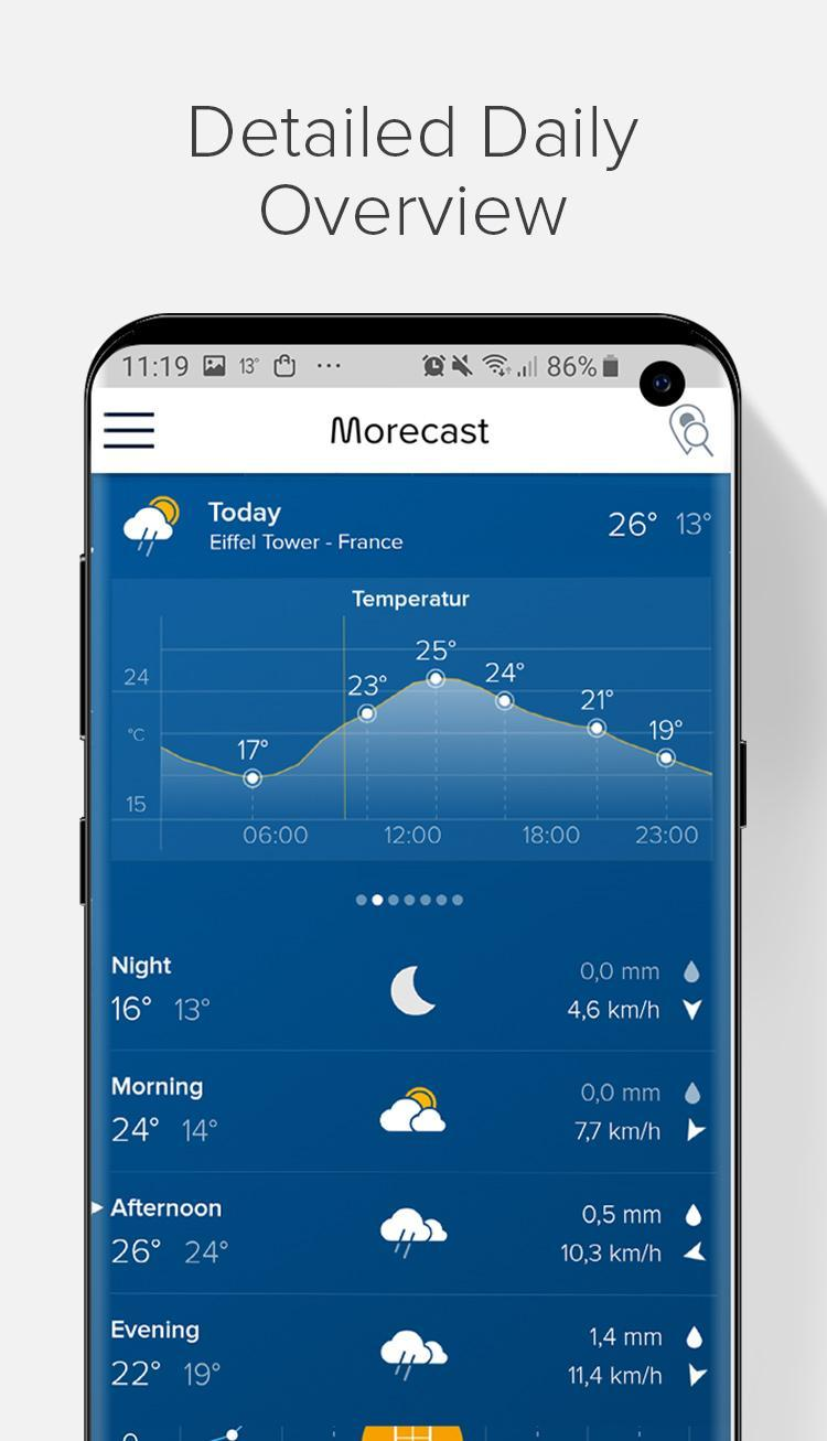 Weather Forecast, Radar & Widgets - Morecast 4.0.24 Screenshot 3