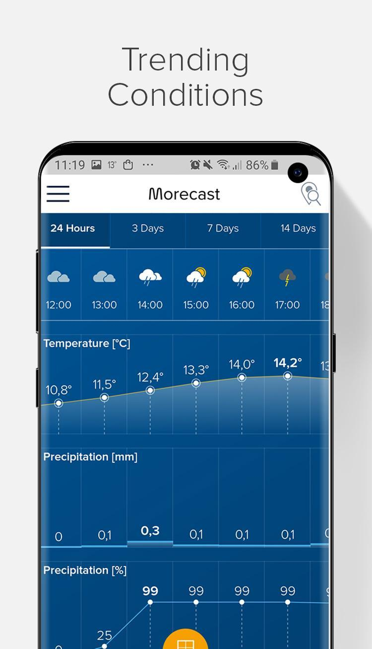 Weather Forecast, Radar & Widgets - Morecast 4.0.24 Screenshot 4