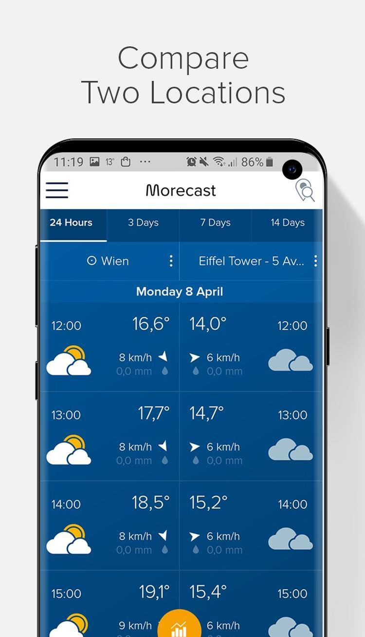 Weather Forecast, Radar & Widgets - Morecast 4.0.24 Screenshot 6