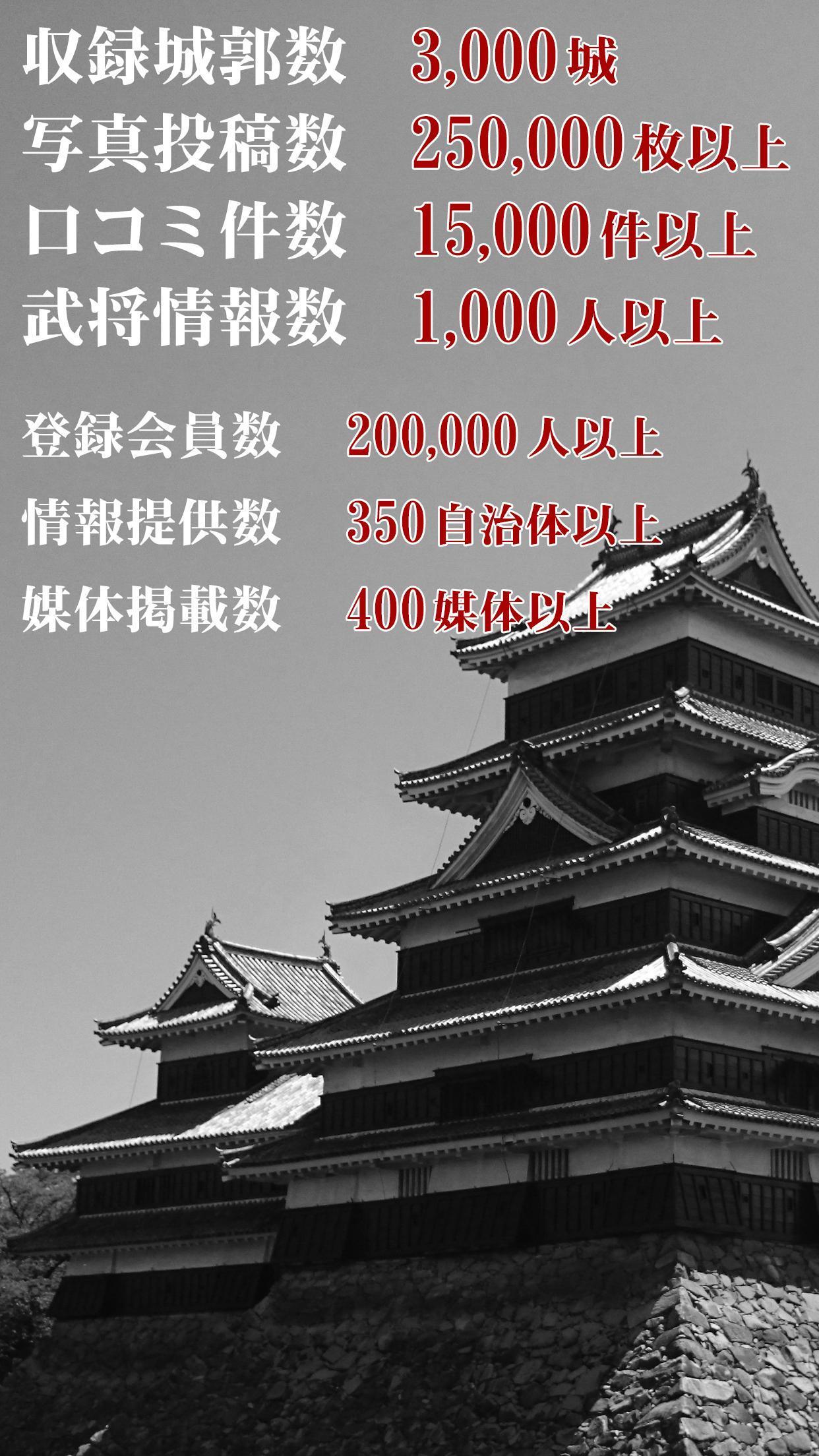 ニッポン城めぐり(無料スタンプラリー・戦国位置ゲーム) 4.6.1 Screenshot 6